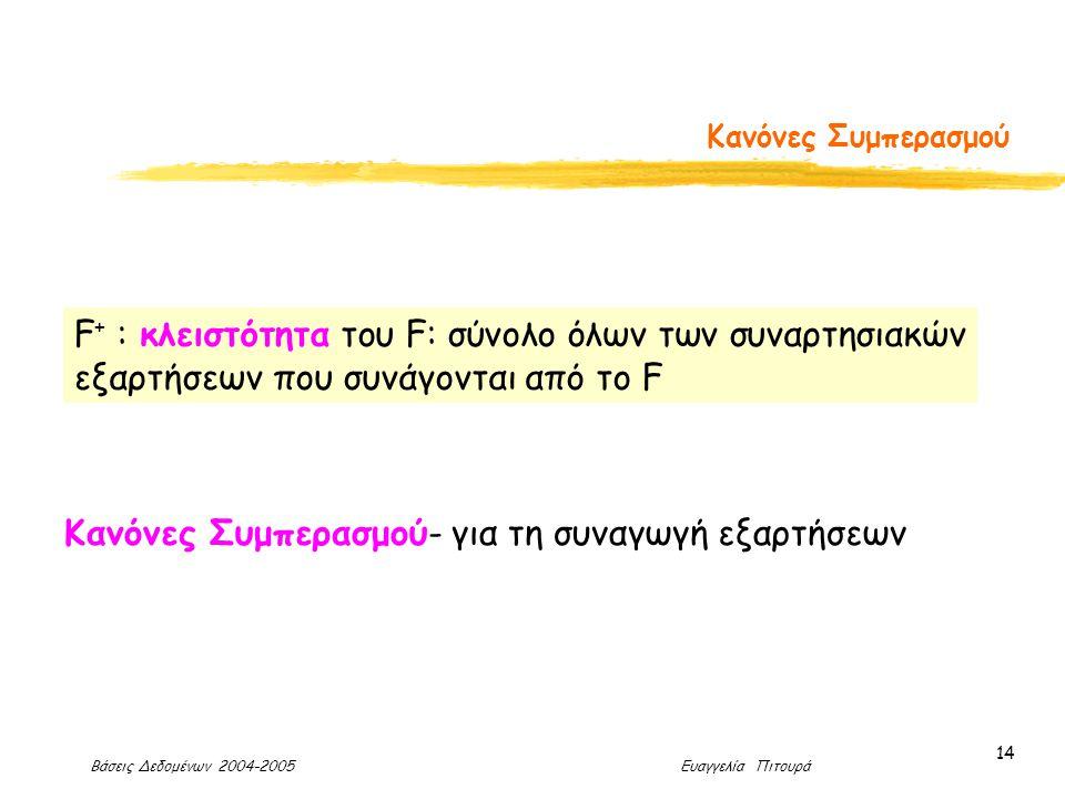 Βάσεις Δεδομένων 2004-2005 Ευαγγελία Πιτουρά 14 Κανόνες Συμπερασμού Κανόνες Συμπερασμού- για τη συναγωγή εξαρτήσεων F + : κλειστότητα του F: σύνολο όλων των συναρτησιακών εξαρτήσεων που συνάγονται από το F