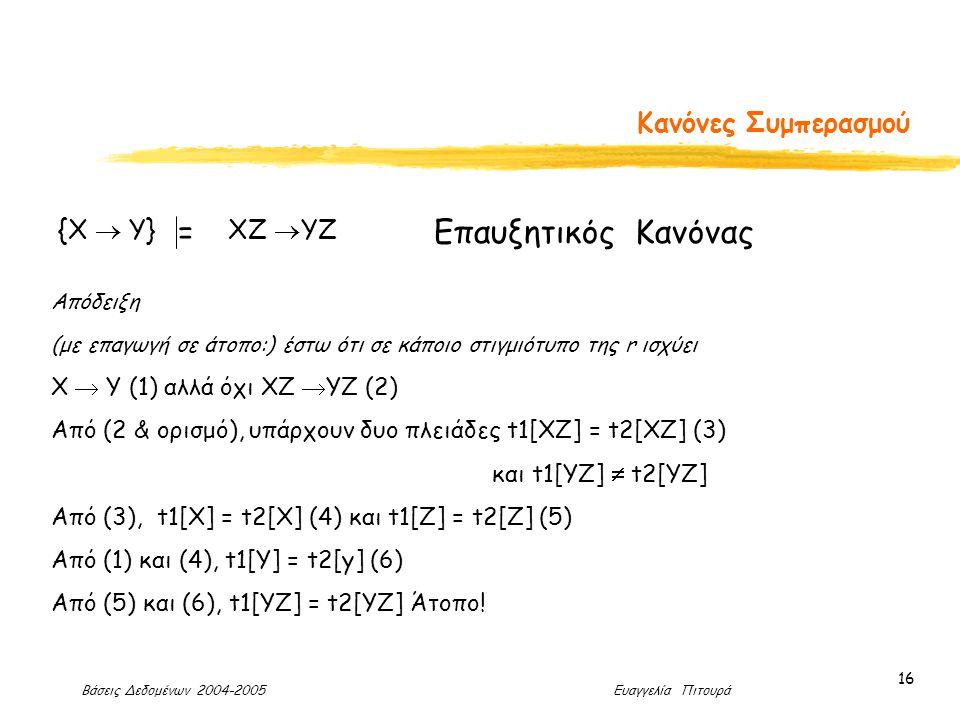 Βάσεις Δεδομένων 2004-2005 Ευαγγελία Πιτουρά 16 Κανόνες Συμπερασμού {X  Y} ΧΖ  YZ =Επαυξητικός Κανόνας Απόδειξη (με επαγωγή σε άτοπο:) έστω ότι σε κάποιο στιγμιότυπο της r ισχύει X  Y (1) αλλά όχι ΧΖ  YZ (2) Από (2 & ορισμό), υπάρχουν δυο πλειάδες t1[XZ] = t2[XZ] (3) και t1[YZ]  t2[YZ] Από (3), t1[X] = t2[X] (4) και t1[Z] = t2[Z] (5) Από (1) και (4), t1[Y] = t2[y] (6) Από (5) και (6), t1[ΥZ] = t2[ΥZ] Άτοπο!