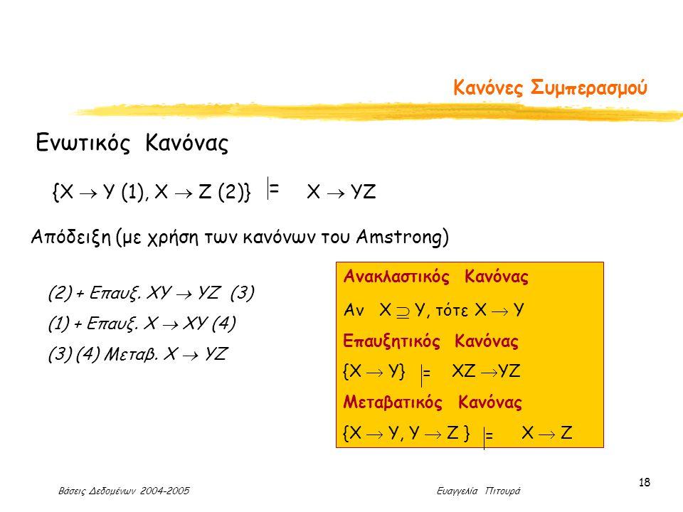 Βάσεις Δεδομένων 2004-2005 Ευαγγελία Πιτουρά 18 Κανόνες Συμπερασμού Ενωτικός Κανόνας Απόδειξη (με χρήση των κανόνων του Amstrong) {X  Y (1), Χ  Z (2)} Χ  YZ = (2) + Επαυξ.