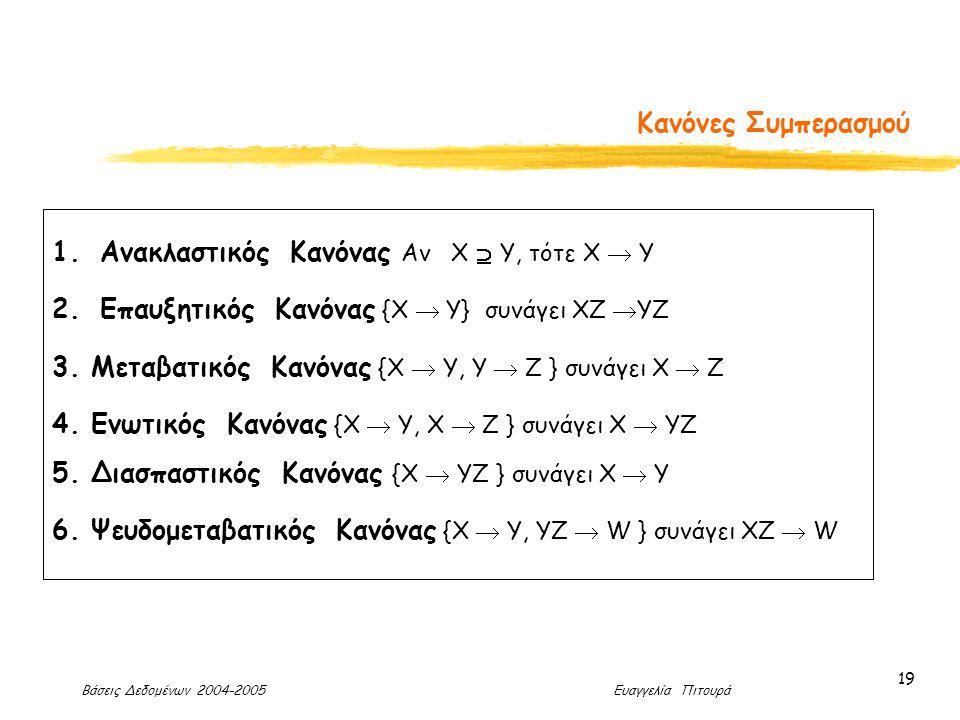 Βάσεις Δεδομένων 2004-2005 Ευαγγελία Πιτουρά 19 1.Ανακλαστικός Κανόνας Αν Χ  Υ, τότε X  Y 2.Επαυξητικός Κανόνας {X  Y} συνάγει ΧΖ  YZ 3.