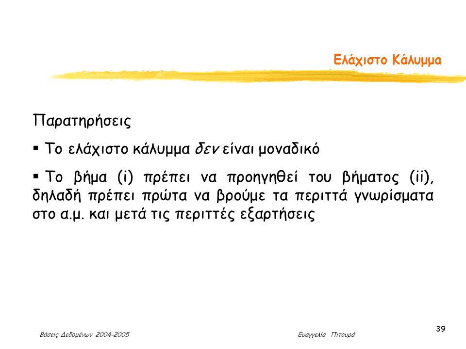 Βάσεις Δεδομένων 2004-2005 Ευαγγελία Πιτουρά 39 Ελάχιστο Κάλυμμa Παρατηρήσεις  Το ελάχιστο κάλυμμα δεν είναι μοναδικό  Το βήμα (i) πρέπει να προηγηθεί του βήματος (ii), δηλαδή πρέπει πρώτα να βρούμε τα περιττά γνωρίσματα στο α.μ.