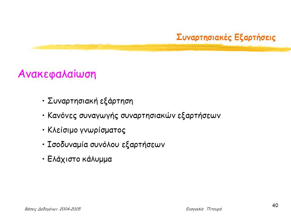 Βάσεις Δεδομένων 2004-2005 Ευαγγελία Πιτουρά 40 Συναρτησιακές Εξαρτήσεις Ανακεφαλαίωση Συναρτησιακή εξάρτηση Κανόνες συναγωγής συναρτησιακών εξαρτήσεων Κλείσιμο γνωρίσματος Ισοδυναμία συνόλου εξαρτήσεων Ελάχιστο κάλυμμα