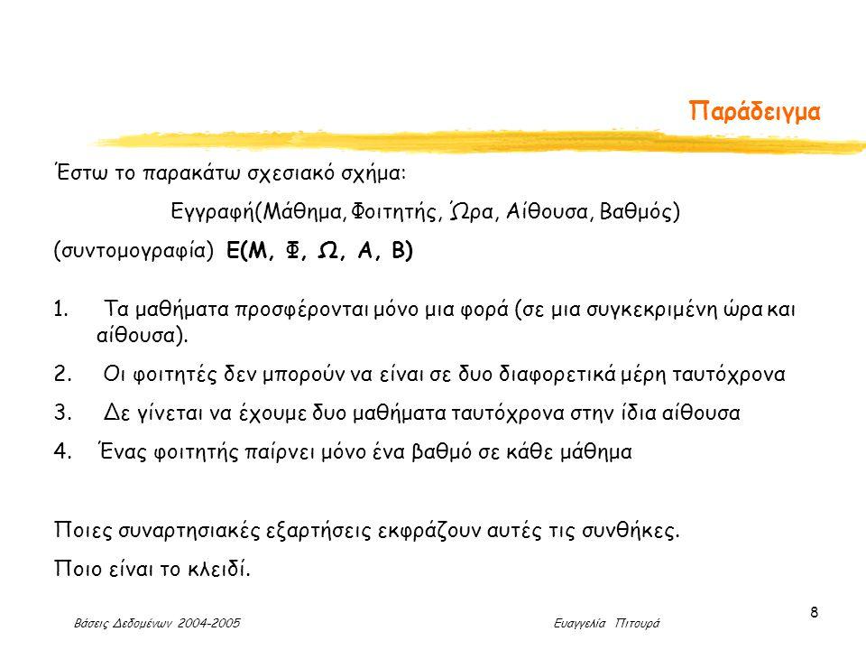 Βάσεις Δεδομένων 2004-2005 Ευαγγελία Πιτουρά 8 Παράδειγμα Έστω το παρακάτω σχεσιακό σχήμα: Εγγραφή(Μάθημα, Φοιτητής, Ώρα, Αίθουσα, Βαθμός) (συντομογραφία) Ε(Μ, Φ, Ω, Α, Β) 1.