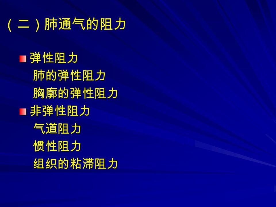 (二)肺通气的阻力 弹性阻力 肺的弹性阻力 肺的弹性阻力 胸廓的弹性阻力 胸廓的弹性阻力非弹性阻力 气道阻力 气道阻力 惯性阻力 惯性阻力 组织的粘滞阻力 组织的粘滞阻力