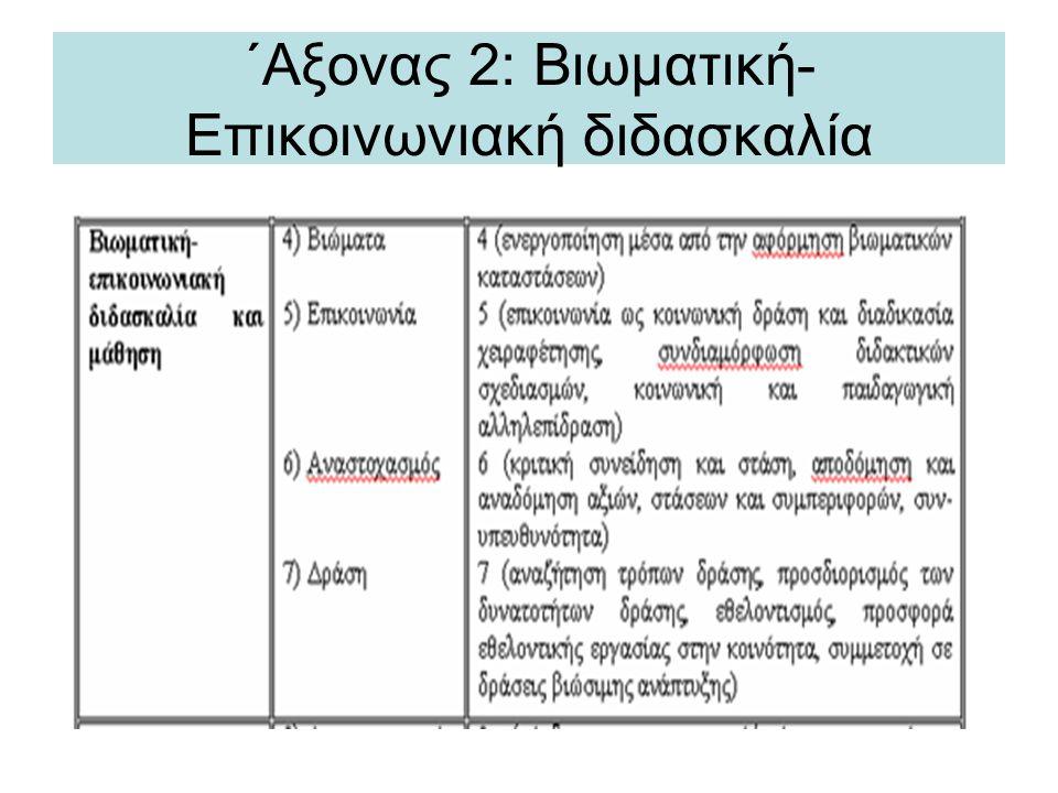 ΄Αξονας 2: Βιωματική- Επικοινωνιακή διδασκαλία