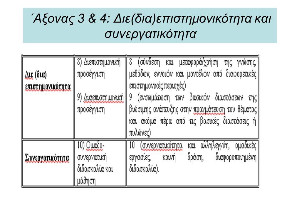 ΄Αξονας 3 & 4: Διε(δια)επιστημονικότητα και συνεργατικότητα