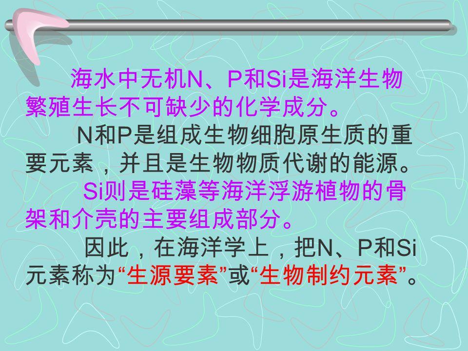 氮分无机氮和有机氮。 无机氮的化合物种类很多,通常包 括氨氮( )、硝酸盐氮( )和亚硝 酸盐氮( )的总和即 TIN= + + 同样,磷有无机磷和有机磷,其中无 机磷又称为活性磷酸盐( )。