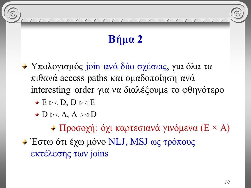 10 Βήμα 2 Υπολογισμός join ανά δύο σχέσεις, για όλα τα πιθανά access paths και ομαδοποίηση ανά interesting order για να διαλέξουμε το φθηνότερο Ε  D, D  E D  A, A  D Προσοχή: όχι καρτεσιανά γινόμενα (Ε × Α) Έστω ότι έχω μόνο NLJ, MSJ ως τρόπους εκτέλεσης των joins
