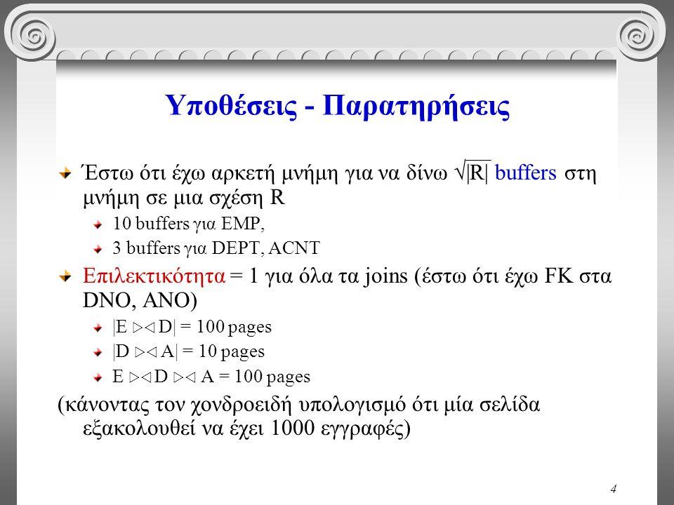 4 Υποθέσεις - Παρατηρήσεις Έστω ότι έχω αρκετή μνήμη για να δίνω √|R| buffers στη μνήμη σε μια σχέση R 10 buffers για EMP, 3 buffers για DEPT, ACNT Επιλεκτικότητα = 1 για όλα τα joins (έστω ότι έχω FK στα DNO, ANO) |Ε  D| = 100 pages |D  A| = 10 pages Ε  D  A = 100 pages (κάνοντας τον χονδροειδή υπολογισμό ότι μία σελίδα εξακολουθεί να έχει 1000 εγγραφές)