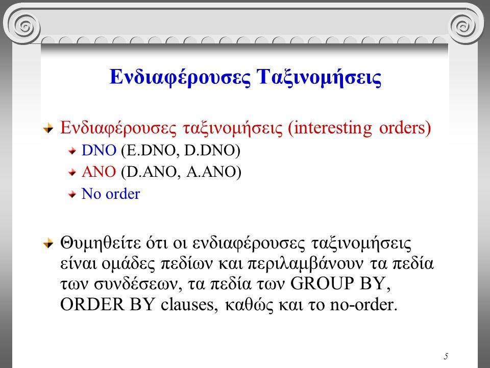 5 Ενδιαφέρουσες Ταξινομήσεις Ενδιαφέρουσες ταξινομήσεις (interesting orders) DNO (E.DNO, D.DNO) ANO (D.ANO, A.ANO) No order Θυμηθείτε ότι οι ενδιαφέρουσες ταξινομήσεις είναι ομάδες πεδίων και περιλαμβάνουν τα πεδία των συνδέσεων, τα πεδία των GROUP BY, ORDER BY clauses, καθώς και το no-order.