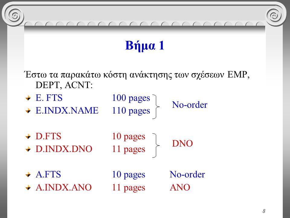 9 Βήμα 1 Έστω τα παρακάτω κόστη ανάκτησης των σχέσεων EMP, DEPT, ACNT: E.