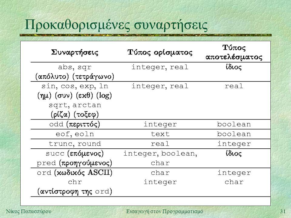 31Νίκος Παπασπύρου Εισαγωγή στον Προγραμματισμό Προκαθορισμένες συναρτήσεις