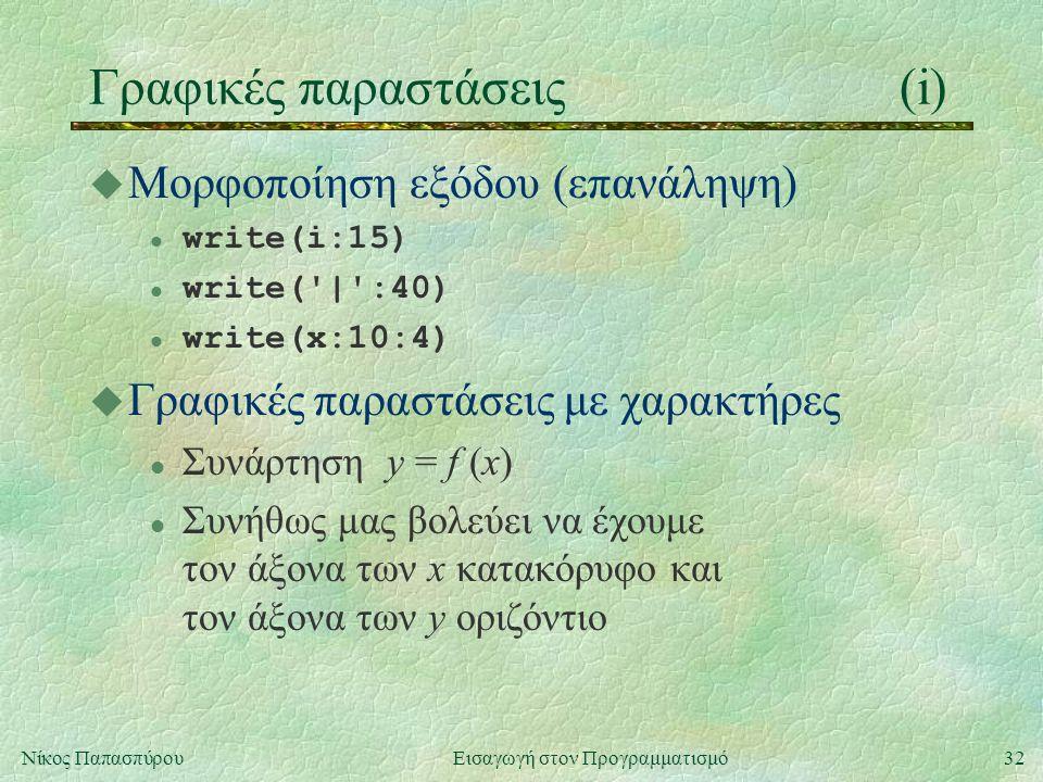 32Νίκος Παπασπύρου Εισαγωγή στον Προγραμματισμό Γραφικές παραστάσεις(i) u Μορφοποίηση εξόδου (επανάληψη) l write(i:15) l write( | :40) l write(x:10:4) u Γραφικές παραστάσεις με χαρακτήρες l Συνάρτηση y = f (x) l Συνήθως μας βολεύει να έχουμε τον άξονα των x κατακόρυφο και τον άξονα των y οριζόντιο