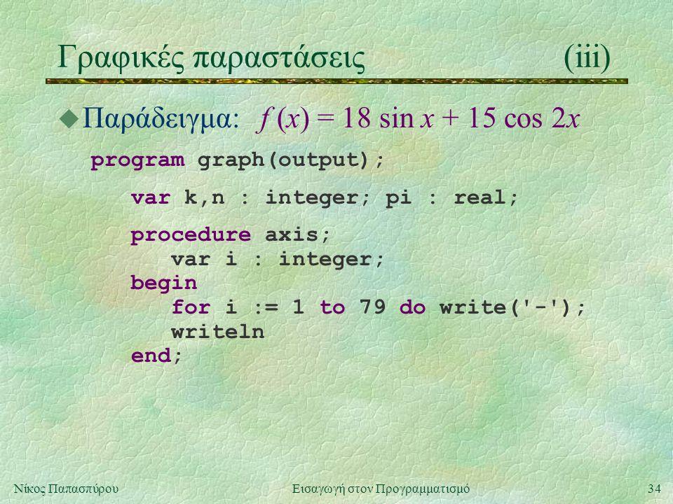 34Νίκος Παπασπύρου Εισαγωγή στον Προγραμματισμό Γραφικές παραστάσεις(iii) u Παράδειγμα: f (x) = 18 sin x + 15 cos 2x program graph(output); var k,n : integer; pi : real; procedure axis; var i : integer; begin for i := 1 to 79 do write( - ); writeln end;