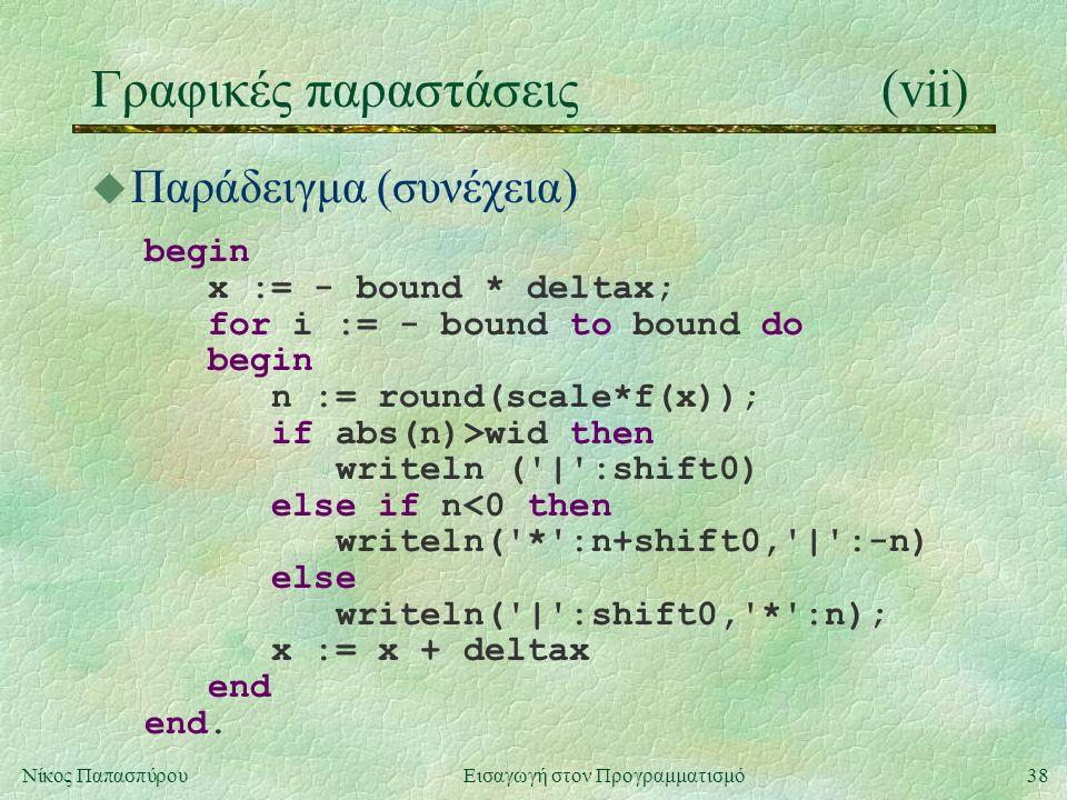 38Νίκος Παπασπύρου Εισαγωγή στον Προγραμματισμό Γραφικές παραστάσεις(vii) u Παράδειγμα (συνέχεια) begin x := - bound * deltax; for i := - bound to bound do begin n := round(scale*f(x)); if abs(n)>wid then writeln ( | :shift0) else if n<0 then writeln( * :n+shift0, | :-n) else writeln( | :shift0, * :n); x := x + deltax end end.