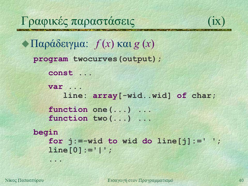 40Νίκος Παπασπύρου Εισαγωγή στον Προγραμματισμό Γραφικές παραστάσεις(ix) u Παράδειγμα: f (x) και g (x) program twocurves(output); const...