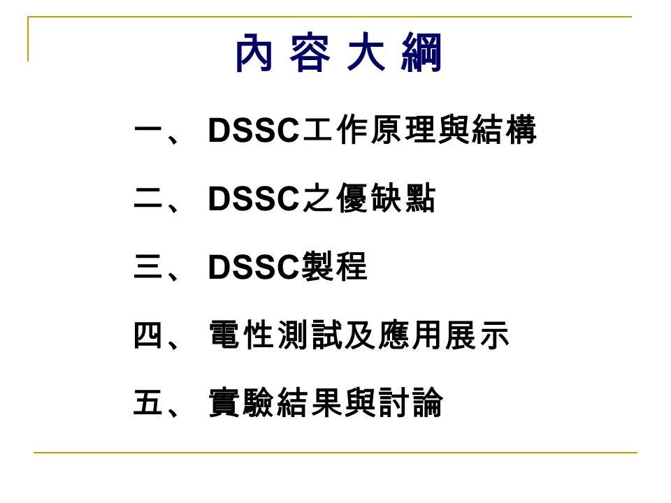 內 容 大 綱內 容 大 綱 一、 DSSC 工作原理與結構 二、 DSSC 之優缺點 三、 DSSC 製程 四、 電性測試及應用展示 五、 實驗結果與討論