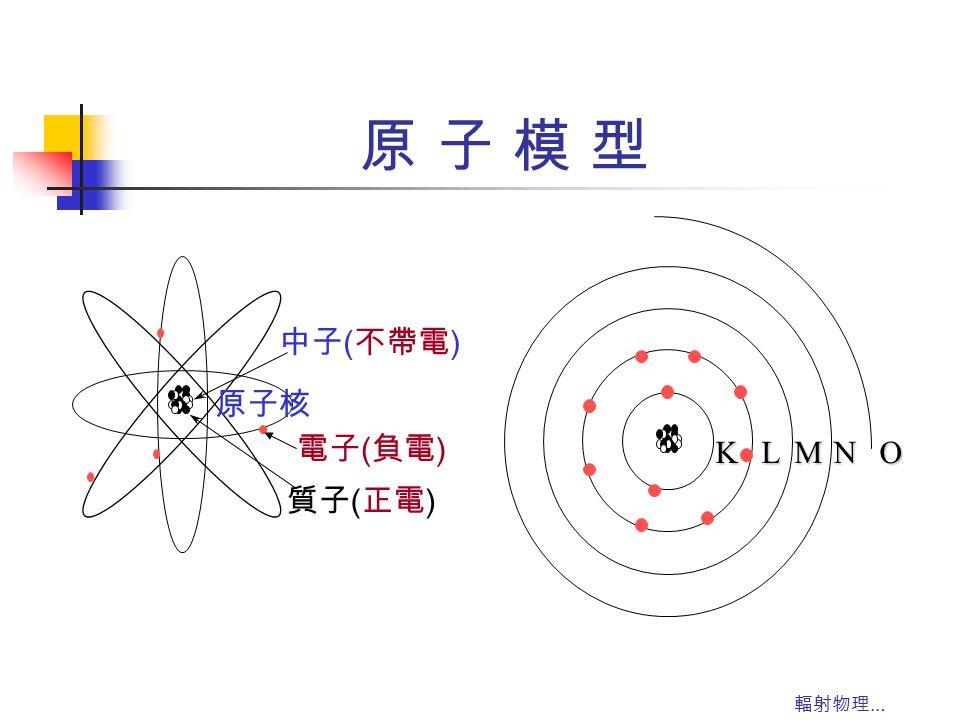 輻射物理 … 原 子 模 型原 子 模 型 原子核 中子 ( 不帶電 ) 質子 ( 正電 ) 電子 ( 負電 ) KLMNO