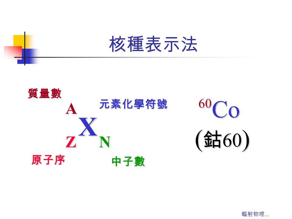 輻射物理 … 核種表示法 X A ZN質量數原子序 中子數 元素化學符號 60 Co ( 鈷 60 )