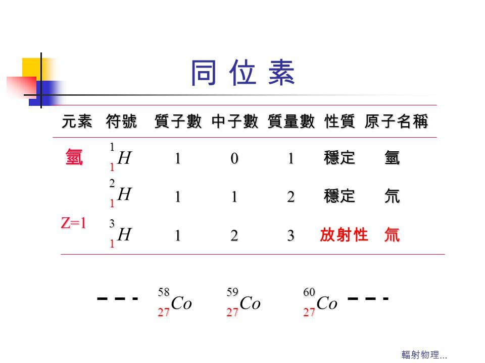 輻射物理 … 同 位 素同 位 素 1 H 1 3 H 1 2 H 1 元素 符號 質子數 中子數 質量數 性質 原子名稱 1 0 1 穩定 氫 1 0 1 穩定 氫 1 1 2 穩定 氘 1 1 2 穩定 氘 1 2 3 氚 1 2 3 放射性 氚 氫 Z=1 59 Co 27 60 27 58