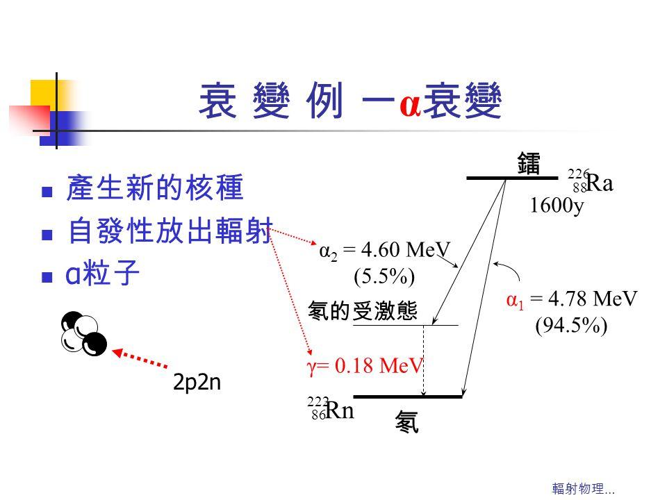 輻射物理 … 衰 變 例 一 α 衰變 產生新的核種 自發性放出輻射 α 粒子 鐳 226 88 Ra 1600y α 1 = 4.78 MeV (94.5%) α 2 = 4.60 MeV (5.5%) 氡的受激態 γ= 0.18 MeV 氡 222 86 Rn 2p2n