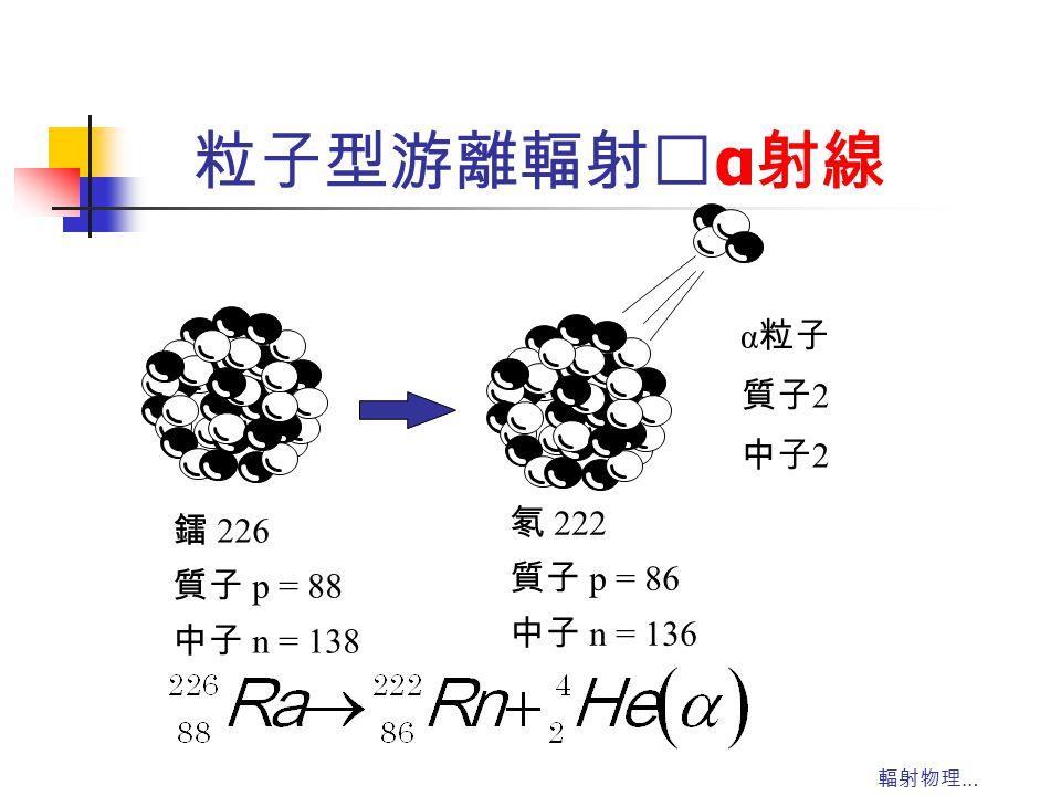 輻射物理 … 粒子型游離輻射‥ α 射線 α 粒子 質子 2 中子 2 鐳 226 質子 p = 88 中子 n = 138 氡 222 質子 p = 86 中子 n = 136