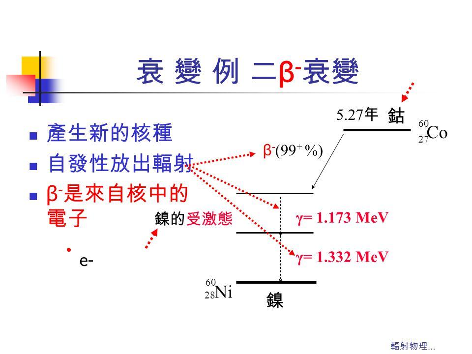 輻射物理 … 衰 變 例 二 β - 衰變 產生新的核種 自發性放出輻射 β - 是來自核中的 電子 60 28 Ni 鈷 60 27 Co 5.27 年 β - (99 + %) 鎳的受激態 γ= 1.332 MeV 鎳 γ= 1.173 MeV e-