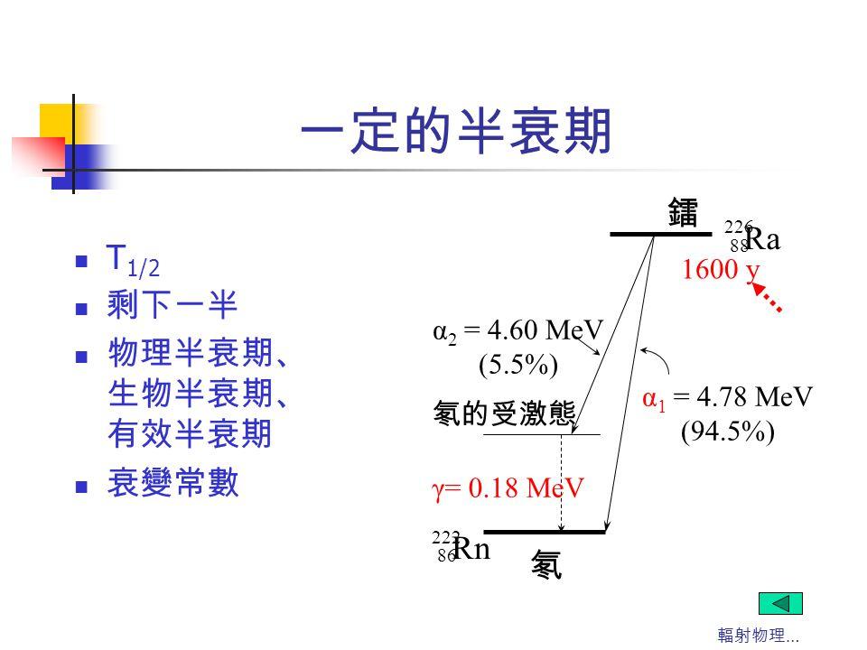 輻射物理 … 一定的半衰期 T 1/2 剩下一半 物理半衰期、 生物半衰期、 有效半衰期 衰變常數 鐳 226 88 Ra 1600 y α 1 = 4.78 MeV (94.5%) α 2 = 4.60 MeV (5.5%) 氡的受激態 γ= 0.18 MeV 氡 222 86 Rn