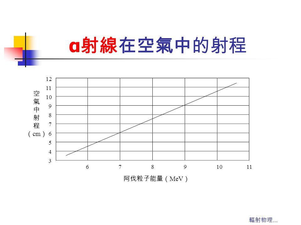 輻射物理 … α 射線在空氣中的射程 67891011 12 11 10 9 8 7 6 5 4 3 阿伐粒子能量( MeV ) 空 氣 中 射 程 ( cm )
