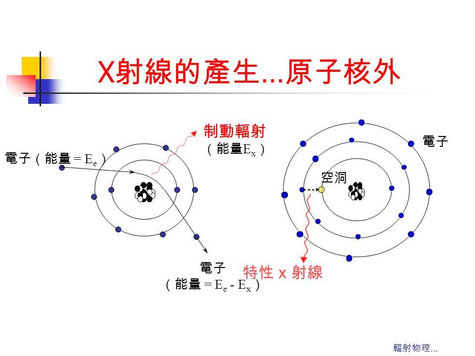 輻射物理 … X 射線的產生 … 原子核外 電子 特性 x 射線 空洞 電子 (能量 = E e - E x ) 電子(能量 = E e ) 制動輻射 (能量 E x )