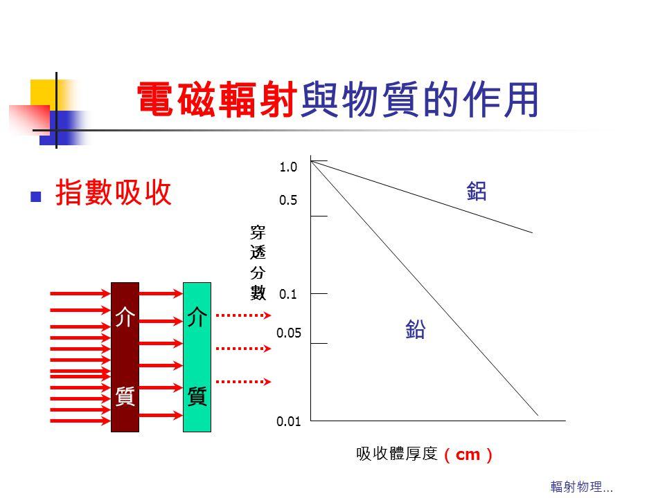 輻射物理 … 電磁輻射與物質的作用 指數吸收 穿透分數穿透分數 0.01 0.05 0.1 0.5 1.0 吸收體厚度( cm ) 鉛 鋁 介質介質 介質介質