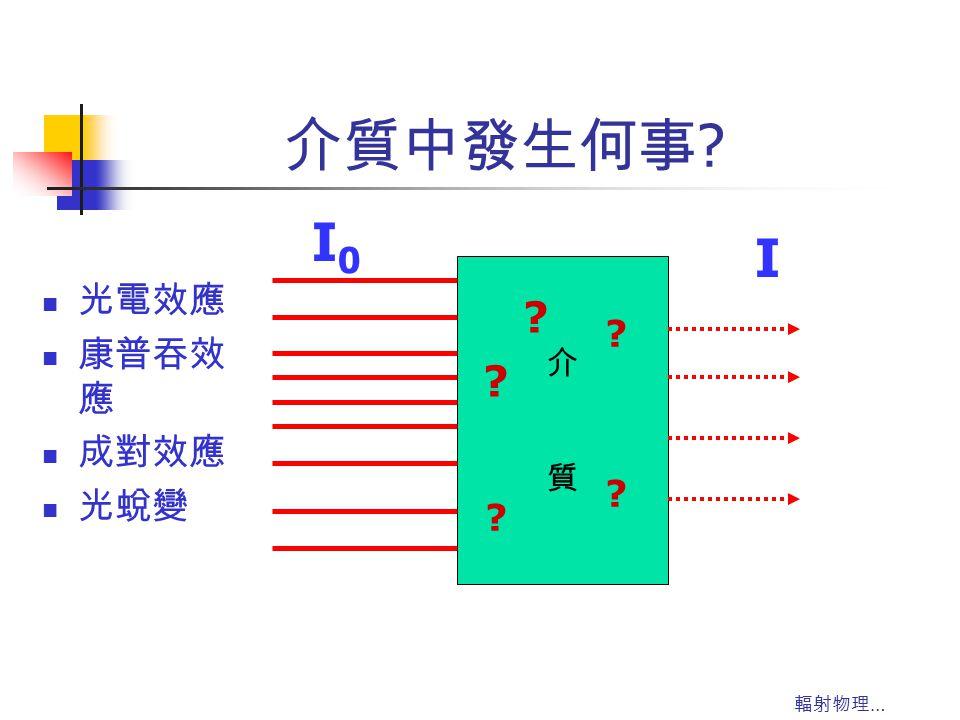 輻射物理 … 介質中發生何事 ? 光電效應 康普吞效 應 成對效應 光蛻變 介質介質 ? ? ? ? ? I0I0 I