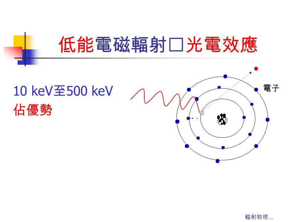 輻射物理 … 低能電磁輻射‥光電效應 10 keV 至 500 keV 佔優勢 電子