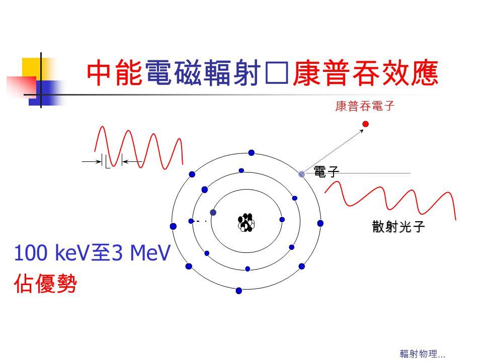 輻射物理 … 中能電磁輻射‥康普吞效應 100 keV 至 3 MeV 佔優勢  康普吞電子 散射光子 電子