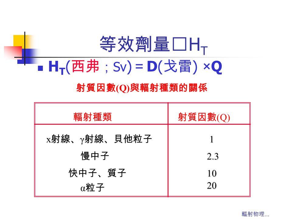輻射物理 … 等效劑量‥ H T H T ( 西弗 ; Sv ) = D( 戈雷 ) ×Q 輻射種類射質因數 (Q) x 射線、 γ 射線、貝他粒子 慢中子 快中子、質子 α 粒子 射質因數 (Q) 與輻射種類的關係 1 2.3 10 20