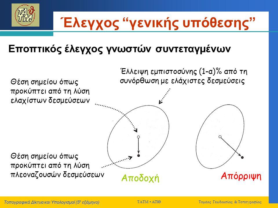 Τοπογραφικά Δίκτυα και Υπολογισμοί (5 ο εξάμηνο) ΤΑΤΜ  ΑΠΘ Τομέας Γεωδαισίας & Τοπογραφίας Έλεγχος γενικής υπόθεσης Εποπτικός έλεγχος γνωστών συντεταγμένων Θέση σημείου όπως προκύπτει από τη λύση ελαχίστων δεσμεύσεων Θέση σημείου όπως προκύπτει από τη λύση πλεοναζουσών δεσμεύσεων Έλλειψη εμπιστοσύνης (1-α)% από τη συνόρθωση με ελάχιστες δεσμεύσεις Απόρριψη Αποδοχή