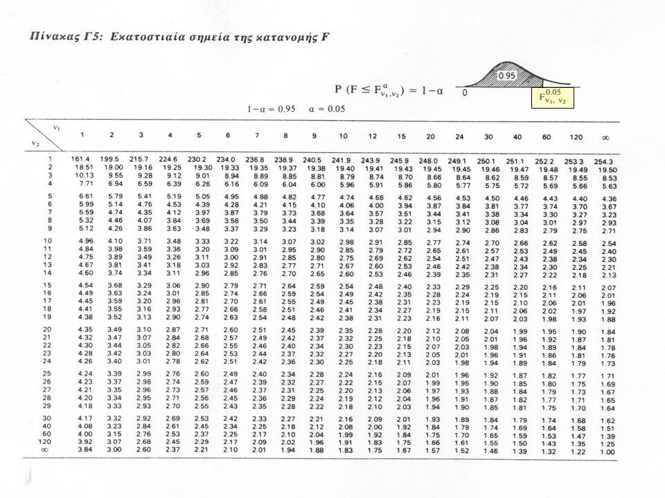 Τοπογραφικά Δίκτυα και Υπολογισμοί (5 ο εξάμηνο) ΤΑΤΜ  ΑΠΘ Τομέας Γεωδαισίας & Τοπογραφίας