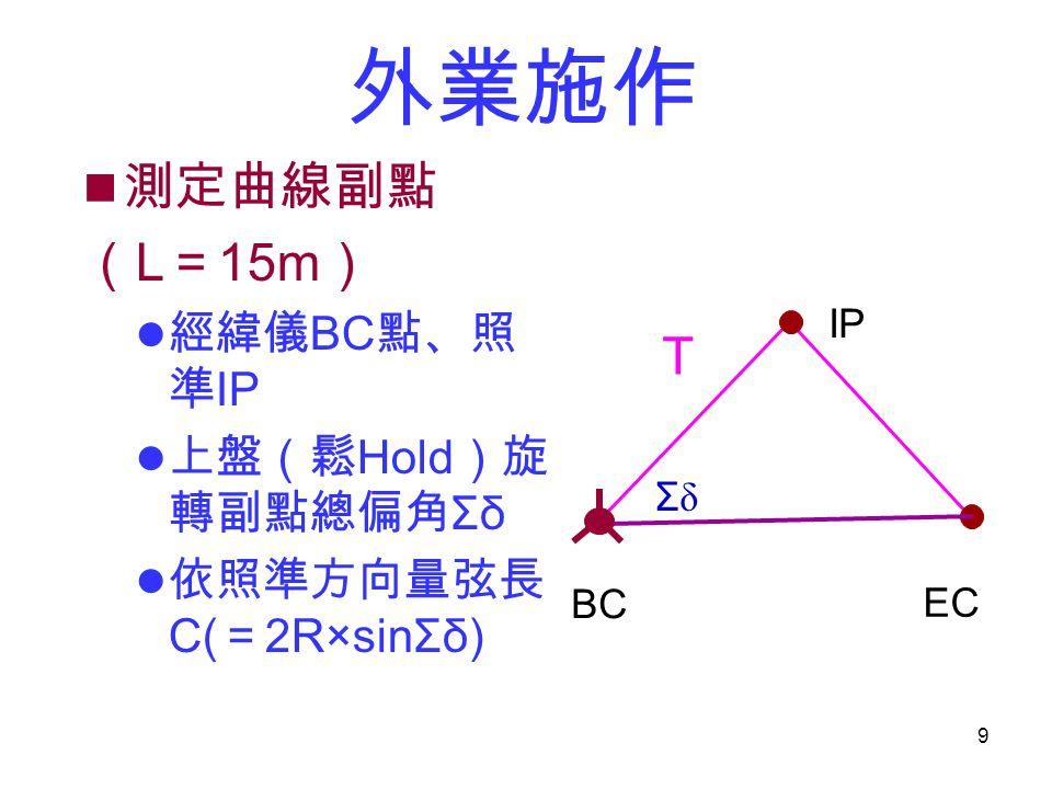 9 外業施作 測定曲線副點 ( L = 15m ) 經緯儀 BC 點、照 準 IP 上盤(鬆 Hold )旋 轉副點總偏角 Σδ 依照準方向量弦長 C( = 2R×sinΣδ) IP BC EC T ΣδΣδ