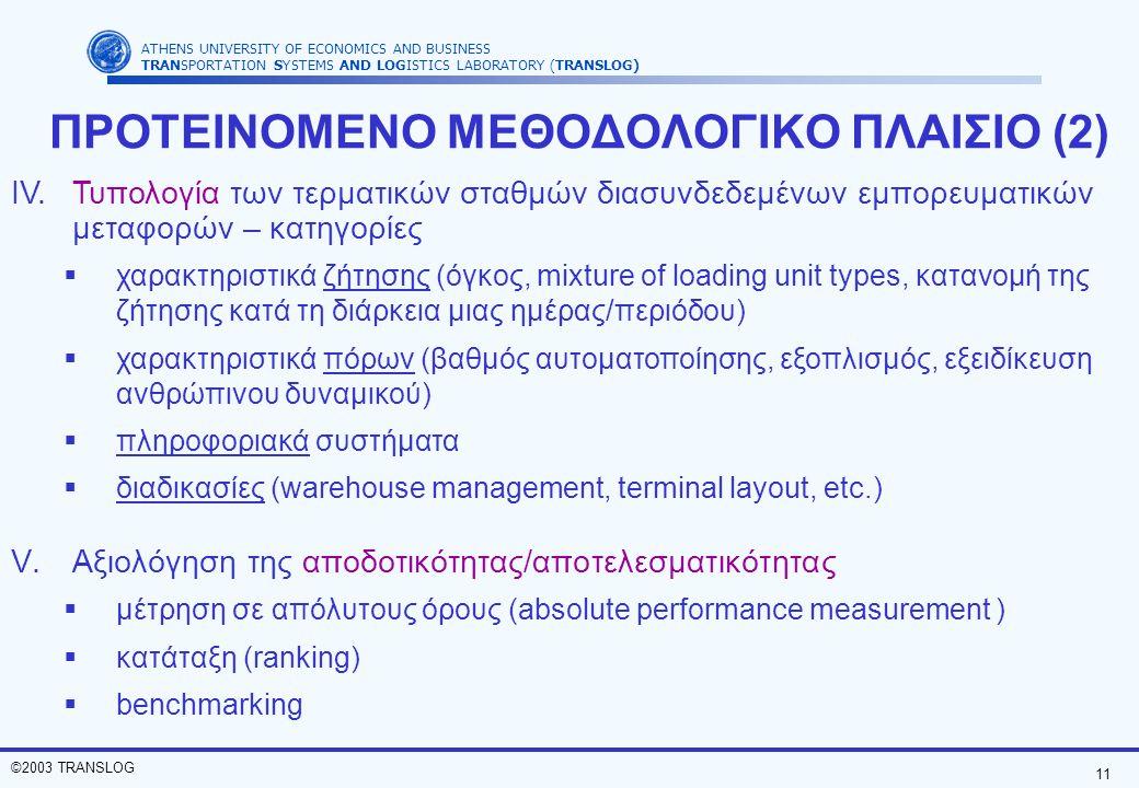 11 ©2003 TRANSLOG ATHENS UNIVERSITY OF ECONOMICS AND BUSINESS TRANSPORTATION SYSTEMS AND LOGISTICS LABORATORY (TRANSLOG) V.Αξιολόγηση της αποδοτικότητας/αποτελεσματικότητας  μέτρηση σε απόλυτους όρους (absolute performance measurement )  κατάταξη (ranking)  benchmarking IV.Τυπολογία των τερματικών σταθμών διασυνδεδεμένων εμπορευματικών μεταφορών – κατηγορίες  χαρακτηριστικά ζήτησης (όγκος, mixture of loading unit types, κατανομή της ζήτησης κατά τη διάρκεια μιας ημέρας/περιόδου)  χαρακτηριστικά πόρων (βαθμός αυτοματοποίησης, εξοπλισμός, εξειδίκευση ανθρώπινου δυναμικού)  πληροφοριακά συστήματα  διαδικασίες (warehouse management, terminal layout, etc.) ΠΡΟΤΕΙΝΟΜΕΝΟ ΜΕΘΟΔΟΛΟΓΙΚΟ ΠΛΑΙΣΙΟ (2)