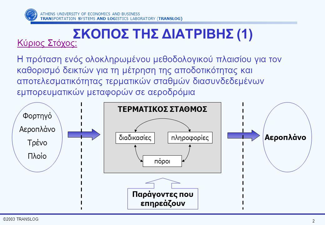 3 ©2003 TRANSLOG ATHENS UNIVERSITY OF ECONOMICS AND BUSINESS TRANSPORTATION SYSTEMS AND LOGISTICS LABORATORY (TRANSLOG) ΣΚΟΠΟΣ ΤΗΣ ΔΙΑΤΡΙΒΗΣ (2)  Καθορισμός των διαδικασιών/λειτουργιών, των ροών πληροφοριών και των πόρων  Κατανόηση του περιβάλλοντος μέσα στο οποίο λειτουργεί ο εμπορευματικός τερματικός σταθμός  Καθορισμός και ανάλυση των παραγόντων που επηρεάζουν την αποδοτικότητα και αποτελεσματικότητα  Ανάπτυξη δεικτών βάσει της αντίληψης των πελατών/χρηστών του συστήματος  Δημιουργία τυπολογίας για εμπορευματικούς τερματικούς σταθμούς σε αεροδρόμια – κριτήρια  Δημιουργία ενός μεθοδολογικού πλαισίου για τη μέτρηση της αποδοτικότητας και αποτελεσματικότητας  Δημιουργία σύνδεσης μεταξύ της μέτρησης της αποδοτικότητας & των στρατηγικών της διοίκησης  Δημιουργία, εξέταση και εκτίμηση βελτιωμένων διαδικασιών για τη διοίκηση λειτουργιών, ροών πληροφοριών και πόρων σε τερματ.σταθμούς αεροδρομίων Επιμέρους στόχοι: