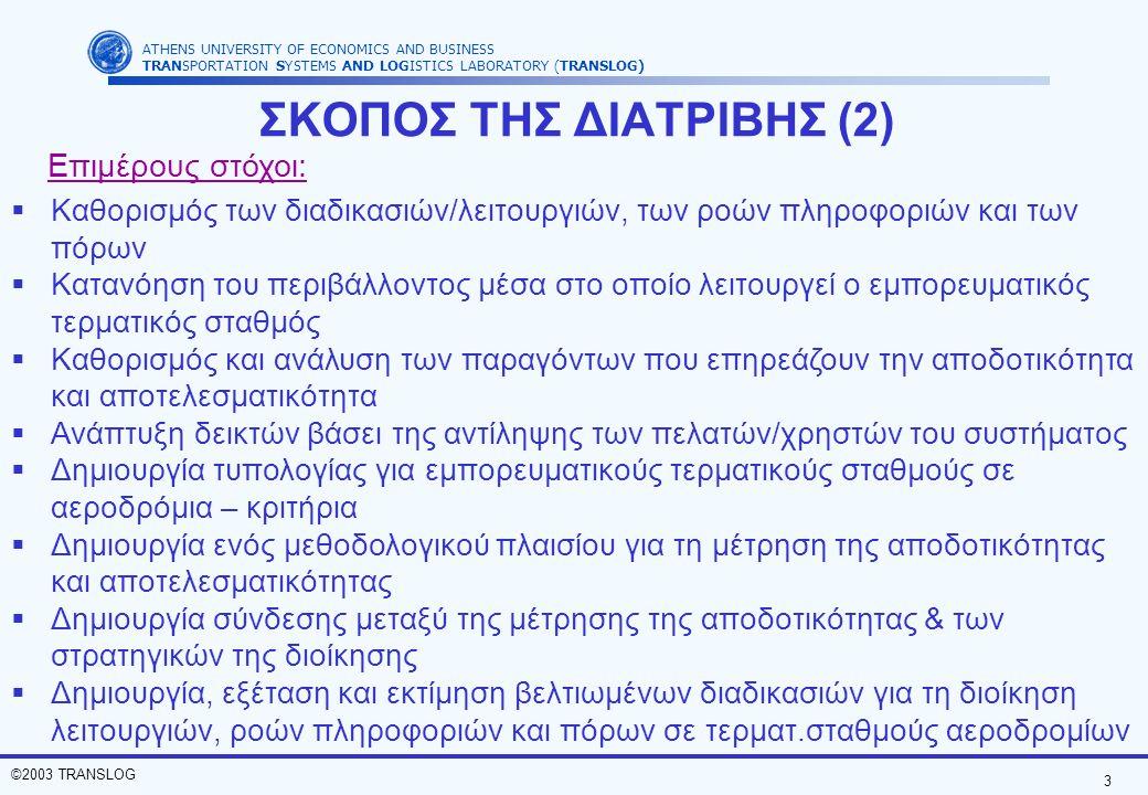 14 ©2003 TRANSLOG ATHENS UNIVERSITY OF ECONOMICS AND BUSINESS TRANSPORTATION SYSTEMS AND LOGISTICS LABORATORY (TRANSLOG) ΣΥΝΟΛΙΚΟ ΜΕΘΟΔΟΛΟΓΙΚΟ ΠΛΑΙΣΙΟ