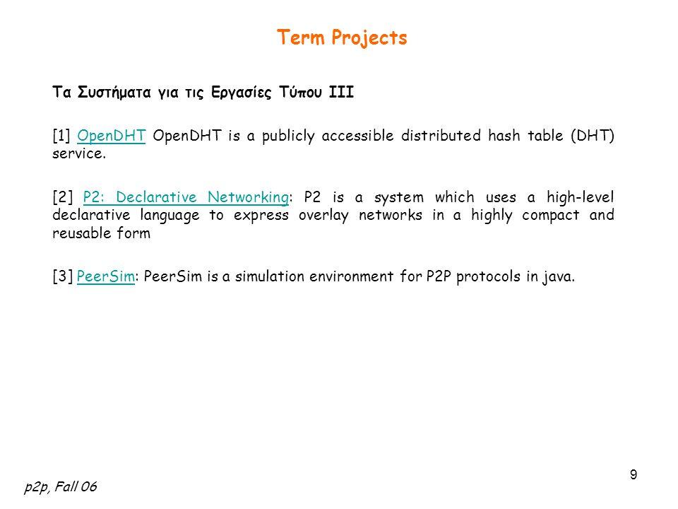 p2p, Fall 06 10 Term Projects Προθεσμίες: Δεκ 7: Σχηματισμός ομάδων και επιλογή εργασίας Δεκ 14: 1-2 σελίδες πρόταση εργασίας (project proposal) (θα δοδούν οδηγίες) Δεκ 21: πιθανών να έχουμε μια μικρή παρουσίαση/συζήτηση των εργασιών την τελευταία εβδομάδα πριν τα Χριστούγεννα Ιαν 11: Παρουσιάσεις άρθρων Ομάδας ΙΙ Ιαν 18: Ιαν 25: Παράδοση Εργασίας (για το άρθρο, θα δοθούν οδηγίες) Θα υπάρχει ένα τελικό workshop που θα παρουσιαστούν οι εργασίες όλων των ομάδων.