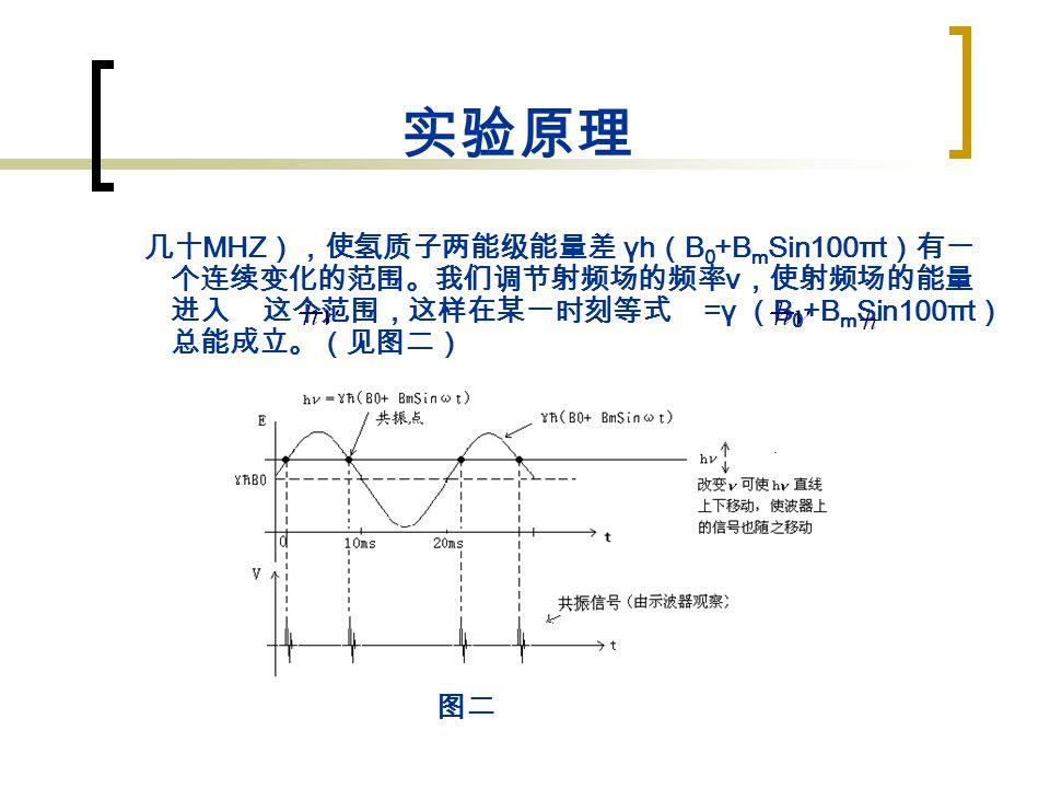 实验原理 几十 MHZ ),使氢质子两能级能量差 γh ( B 0 +B m Sin100πt )有一 个连续变化的范围。我们调节射频场的频率 ν ,使射频场的能量 进入 这个范围,这样在某一时刻等式 =γ ( B 0 +B m Sin100πt ) 总能成立。(见图二) 图二