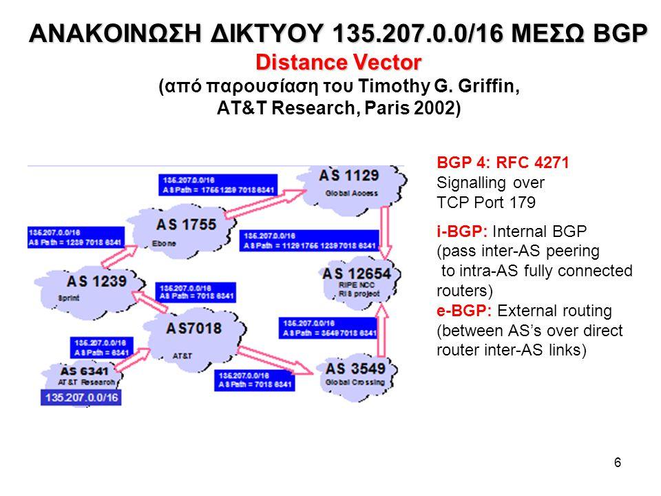 6 ΑΝΑΚΟΙΝΩΣΗ ΔΙΚΤΥΟΥ 135.207.0.0/16 ΜΕΣΩ BGP Distance Vector ΑΝΑΚΟΙΝΩΣΗ ΔΙΚΤΥΟΥ 135.207.0.0/16 ΜΕΣΩ BGP Distance Vector (από παρουσίαση του Timothy G.