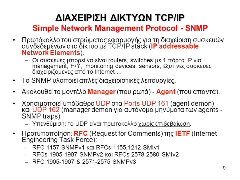 9 ΔΙΑΧΕΙΡΙΣΗ ΔΙΚΤΥΩΝ TCP/IP ΔΙΑΧΕΙΡΙΣΗ ΔΙΚΤΥΩΝ TCP/IP Simple Network Management Protocol - SNMP Πρωτόκολλο του στρώματος εφαρμογής για τη διαχείριση συσκευών συνδεδεμένων στο δίκτυο με TCP/IP stack (IP addressable Network Elements).