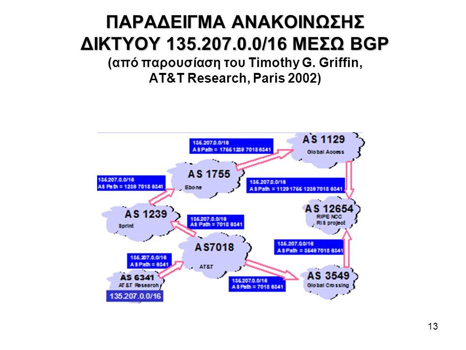 13 ΠΑΡΑΔΕΙΓΜΑ ΑΝΑΚΟΙΝΩΣΗΣ ΔΙΚΤΥΟΥ 135.207.0.0/16 ΜΕΣΩ BGP ΠΑΡΑΔΕΙΓΜΑ ΑΝΑΚΟΙΝΩΣΗΣ ΔΙΚΤΥΟΥ 135.207.0.0/16 ΜΕΣΩ BGP (από παρουσίαση του Timothy G.