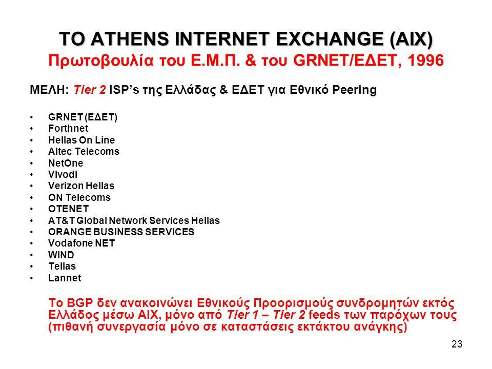 23 ΤΟ ATHENS INTERNET EXCHANGE (AIX) ΤΟ ATHENS INTERNET EXCHANGE (AIX) Πρωτοβουλία του Ε.Μ.Π.