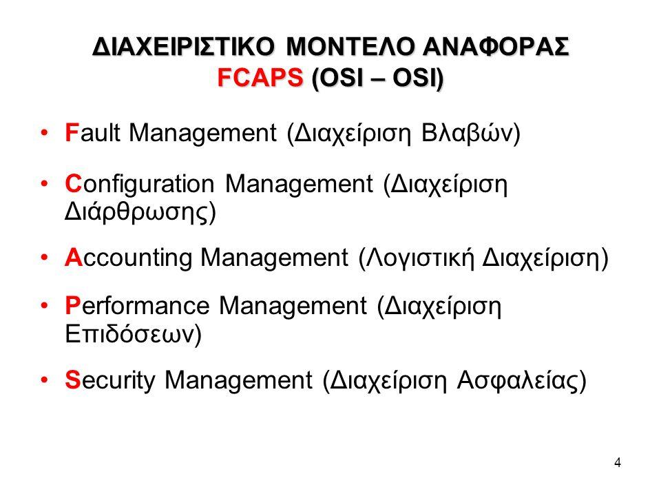 4 ΔΙΑΧΕΙΡΙΣΤΙΚΟ ΜΟΝΤΕΛΟ ΑΝΑΦΟΡΑΣ FCAPS (OSI – OSI) Fault Management (Διαχείριση Βλαβών) Configuration Management (Διαχείριση Διάρθρωσης) Accounting Management (Λογιστική Διαχείριση) Performance Management (Διαχείριση Επιδόσεων) Security Management (Διαχείριση Ασφαλείας)