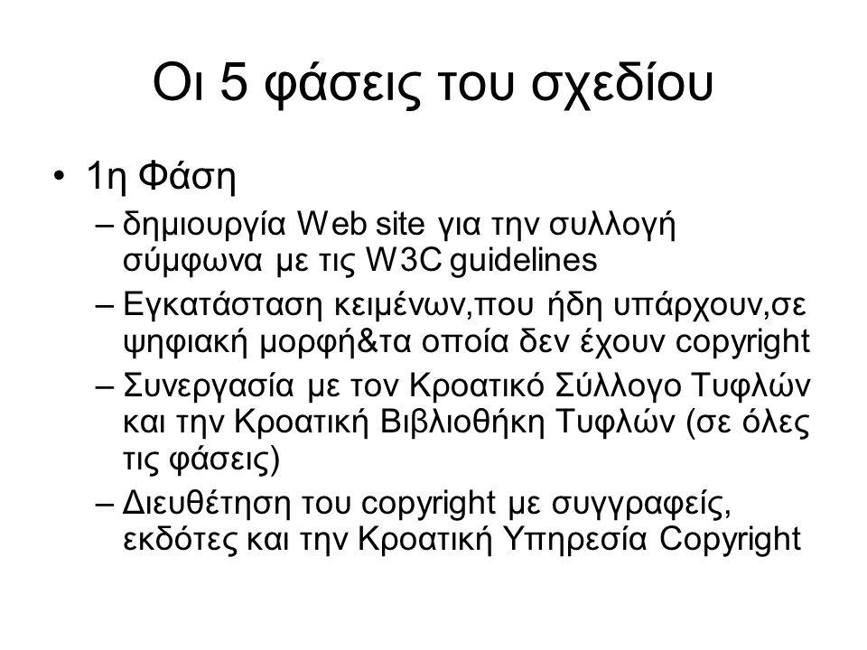 Οι 5 φάσεις του σχεδίου 1η Φάση –δημιουργία Web site για την συλλογή σύμφωνα με τις W3C guidelines –Εγκατάσταση κειμένων,που ήδη υπάρχουν,σε ψηφιακή μορφή&τα οποία δεν έχουν copyright –Συνεργασία με τον Κροατικό Σύλλογο Τυφλών και την Κροατική Βιβλιοθήκη Τυφλών (σε όλες τις φάσεις) –Διευθέτηση του copyright με συγγραφείς, εκδότες και την Κροατική Υπηρεσία Copyright