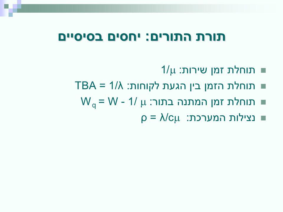 תורת התורים: יחסים בסיסיים תוחלת זמן שירות :  /1 תוחלת הזמן בין הגעת לקוחות: TBA = 1/λ תוחלת זמן המתנה בתור : W q = W - 1/  נצילות המערכת : ρ = λ/c